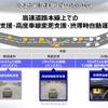 一部「レベル3」の高速道自動運転を2020年に確立…ホンダミーティング2019
