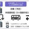 タクシー相乗りアプリ「nearMe.」、エアポートシャトル開始 新宿⇔成田3900円