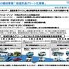 ハイブリッド車を導入する中小のトラック・バス事業者に補助金を支給