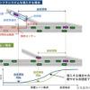 OKI、自動運転を支援する道路インフラシステム実用化に向けたシミュレーション技術を開発