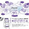 音声トリガーでスマホに情報提供へ…「SoundUD」で多言語サービス、首都圏の運輸15社
