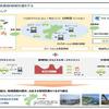 小田原・県西エリア、再エネ充電EV 100台をカーシェア 脱炭素型地域交通モデル構築へ