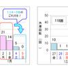 年末年始、渋滞のピークは1月2-4日…東名大和トンネル付近で35kmなど