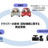 ドラレコと視線計測装置を活用した身体・認知機能の実証実験、豊田市で開始へ