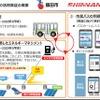 飯田市でEVバスの運行とエネルギーマネジメントを実証