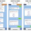 チャットボットによる双方向・リアルタイムな事故対応サービス開始 損保ジャパン日本興亜
