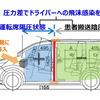 ホンダ、新型コロナ感染者搬送車両の提供開始…フェイスシールドも生産へ