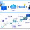 トーヨータイヤ、ゴム材料基盤技術を進化…材料データベース/AI活用のMI技術を採用