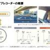 AI付ドラレコを使って高齢ドライバーの運転行動を分析 東京都がモニターを公募