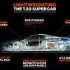 ゴードン・マレーの新型スーパーカー『T.50』、980kgに軽量化…2022年に発売
