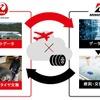 ブリヂストンとJAL、タイヤ摩耗予測技術を活用し航空機整備作業を効率化