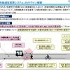 ラストマイル自動運転車のシステムのガイドライン 国交省が策定