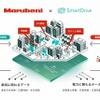 スマートドライブと丸紅、EVフリートマネジメントサービス構築に向け連携