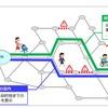 バリアフリー情報など、歩行空間ネットワークデータ実証事業を応募 期間延長