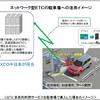 「ETCの多目的利用」---NEXCO中日本が情報処理事業を開始