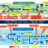 IHI、「カーボンフリー水素」の事業化調査を開始…豪州電力会社と協業