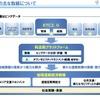 地域で実施しているETC2.0活用取り組み、国交省で議論へ