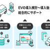東京ガスがEV導入をサポート、検討から導入後まで…法人・自治体向け新サービス開始へ
