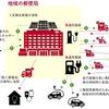 郵便局にEV用急速充電器を設置 日本郵政と東電が協力へ
