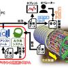 シールドトンネル工事をAIで支援 東急建設などが掘進システムを共同開発