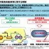 燃料電池車の法規制、道路運送車両法に一本化…経産省が報告書