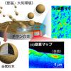 多機能チタン合金開発へ、加熱しない短時間での窒化層形成に成功 ヤマハ発動機など