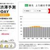 AIで高速道路の渋滞予測、御殿場JCT~東京ICで実証実験開始