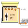 排熱を利用した路面融雪システム、実証試験開始へ NEXCO中日本×中部電力