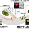 日産、ITS安全運転支援システム…世界初、フーガ 新型に採用