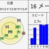 【GARMIN nuvi 3770Vインプレ 前編】準天頂衛星 みちびき 対応の効果はいかに?