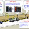 ETCを利用した工事車両向け事故防止・運行管理システム 古野電気などが開発