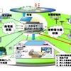 富士通など、会津若松地区でスマートコミュニティ導入促進事業に着手