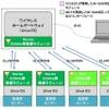 NICT、スマートハウス用通信規格に対応したセンサーシステムの相互接続デモを実施