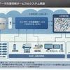 トヨタ、ビッグデータを活用した新しい情報サービスの提供を開始
