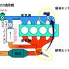 日本特殊陶業、世界初となる乗用車向け吸気酸素センサを製品化へ…排ガス低減に貢献