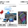 ソニーモバイルとZMP合弁会社、無人航空機のクラウド連携ソリューション提供へ