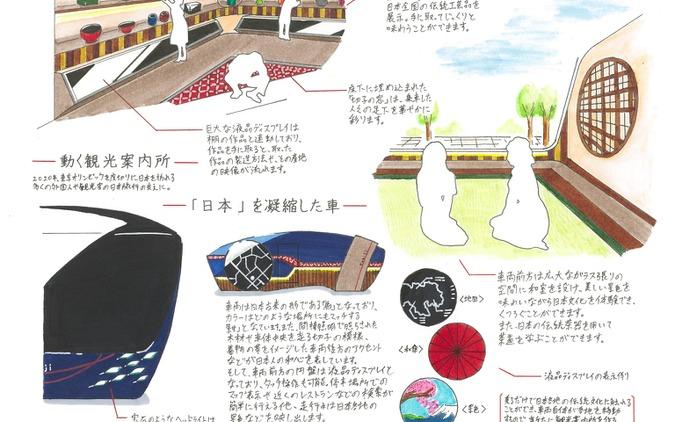 カーデザイン大賞(最優秀賞)『旅路-Tabiji-』 岩片智君 東京都立工芸高等学校2年