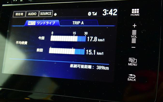 ハイブリッドには劣るものの、1.5リットル直噴ターボ+CVTの燃費は予想より良かった。運転の仕方によって差が大きく出そうな半面、郊外を大人しく走れば相当燃費を伸ばせそうでもあった。