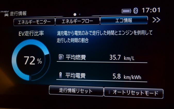 カーナビにはいろいろな走行情報を表示させることもできる。