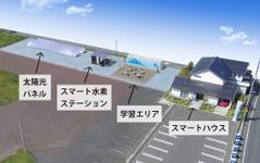 ホンダと積水ハウスなど、水素エネルギー実証拠点整備プロジェクトを鳥取県で推進 画像