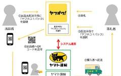 ヤマト運輸、「ヤフオク!」利用者にリーズナブル価格で配送するサービス開始 画像