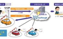 古野電気、ETC車載器の認証機能を活用した利用車両認識サービスを納入 画像