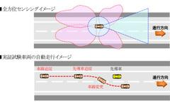 日立オートモティブ、常陸那珂有料道路で自動運転の実証試験を実施 画像