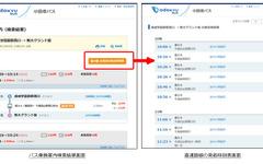 ナビタイム、事業者向け乗換・時刻表サービスに新機能…乗換不要のバスルート時刻表を表示 画像