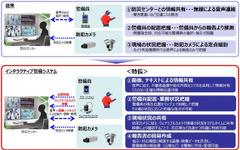 ウェアラブルカメラ活用の警備システム、成田国際空港で実証実験 画像