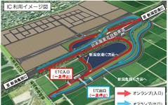 日本海東北自動車道「新潟東スマートIC」が3月26日に開通 画像