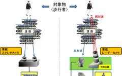 自動運転に応用できる量子レーダーカメラの設計法を開発 画像