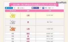 赤ちゃん命名ランキングで3連覇中の名が「心桜」…なんて読む? 画像