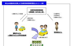 東京海上日動、自家用車で過疎地の有償運送を行う自治体・NPO法人向け自動車保険を発売 画像