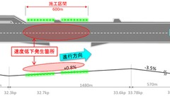 首都高・中央環状線、扇大橋付近に薄型「エスコートライト」を設置 画像